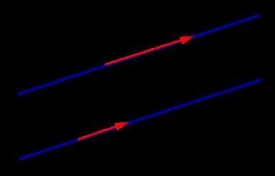 Coordenadas vectoriales