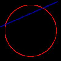 Отрезки прямые связанные с окружностью хорда касательная секущая