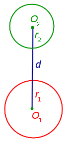 Взаимное расположение двух окружностей