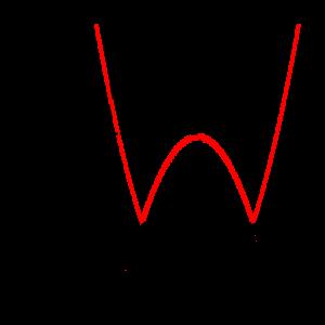 преобразования графиков элементарные