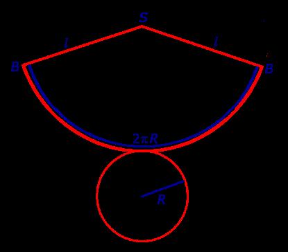конус схема для склеивания